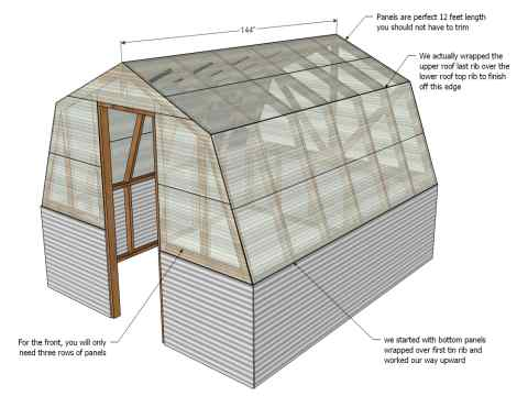 Diy greenhouse for Greenhouse floor plans